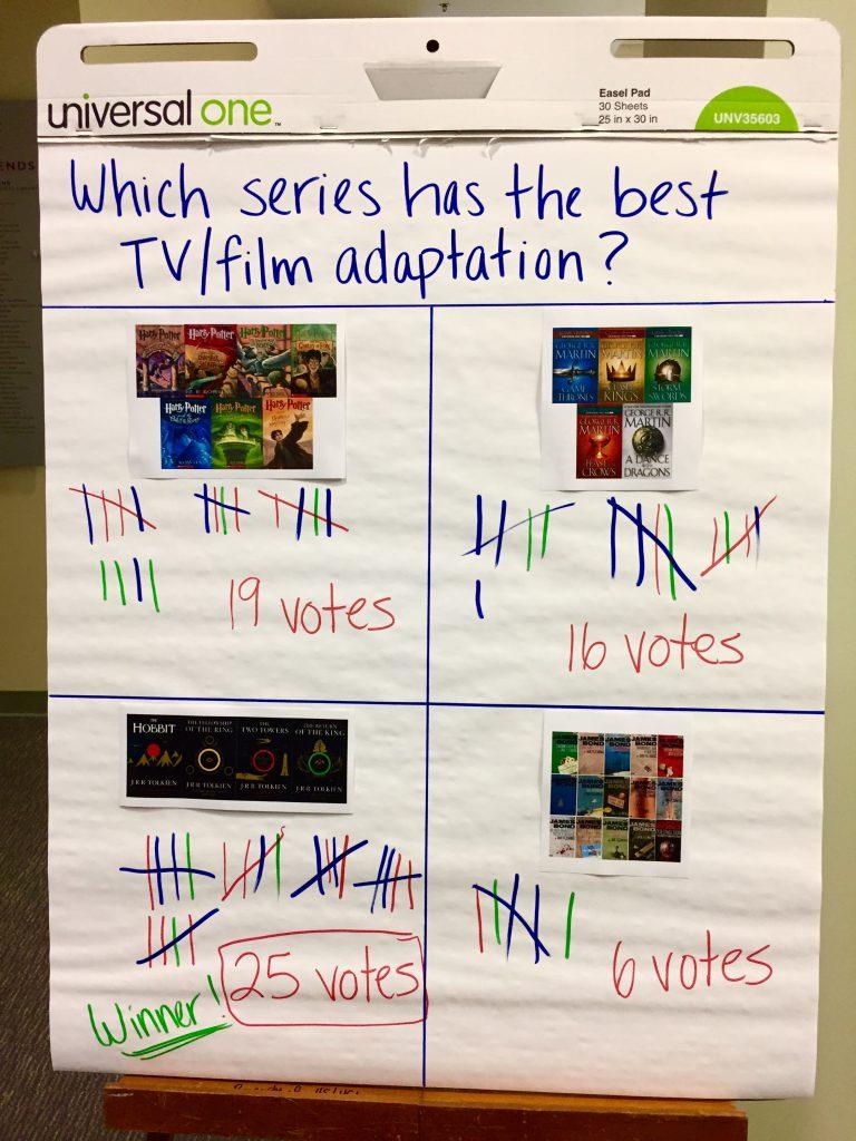 book series adaptations poll