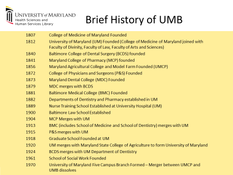 Timeline of the History of the University of Maryland, Baltimore