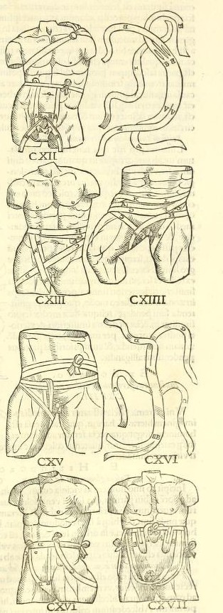 Images of torso's and medical dressings appropriate for different injuries.