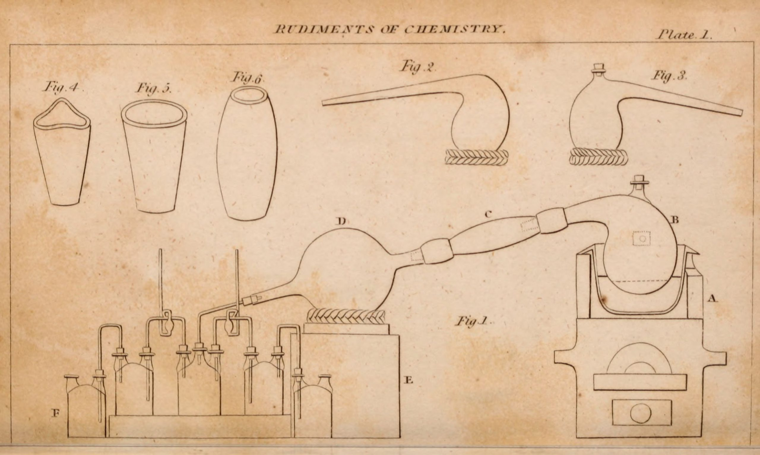 Handdrawn image of apparatus used in scientific study.