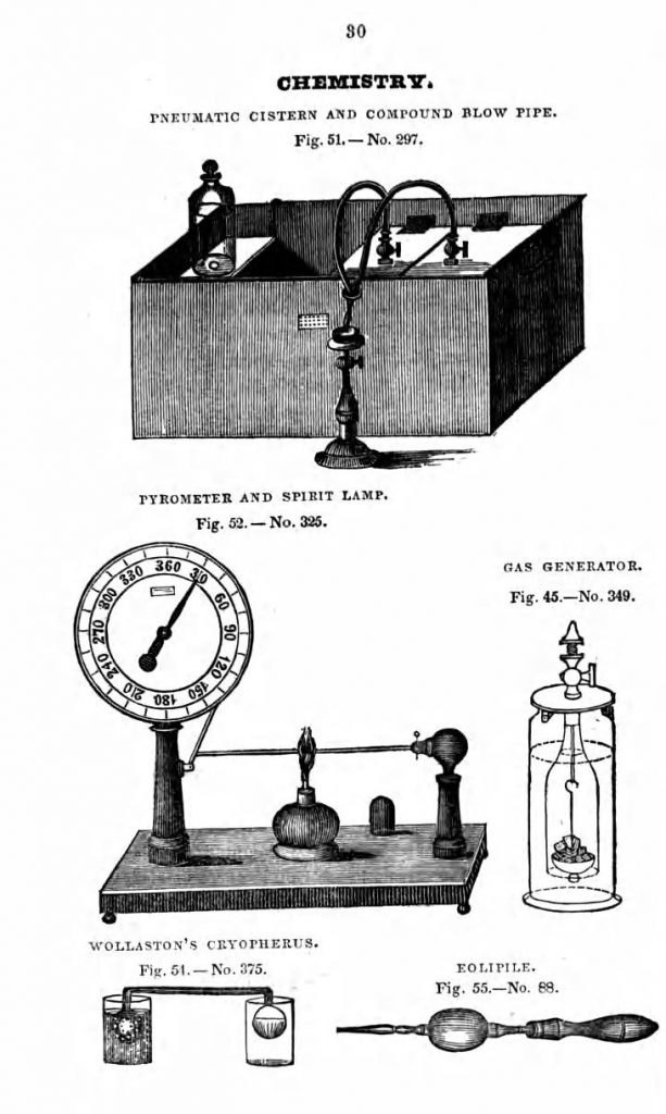 Black and white images of chemical appartus from catalogf